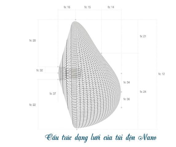 túi ngực nano chip